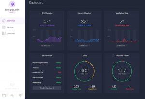 Sistema operativo para Docker, Mesos y mucho más